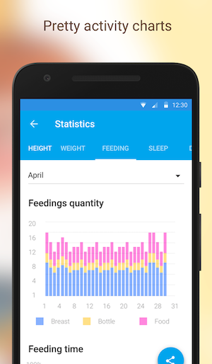 Wachanga Baby Feeding Tracker