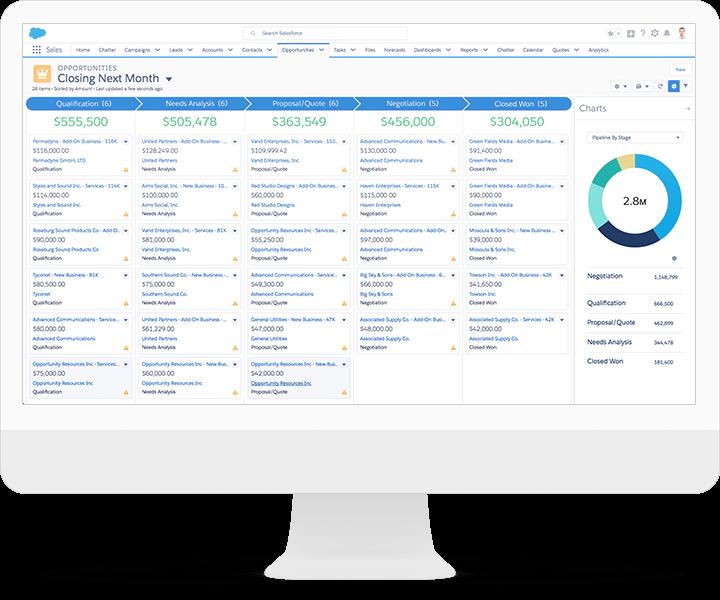 Imagen 1 Sales Cloud Salesforce