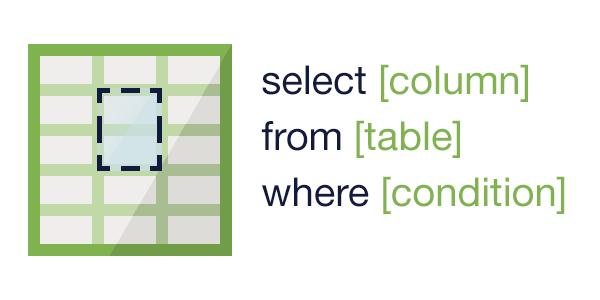 SQL query illustration