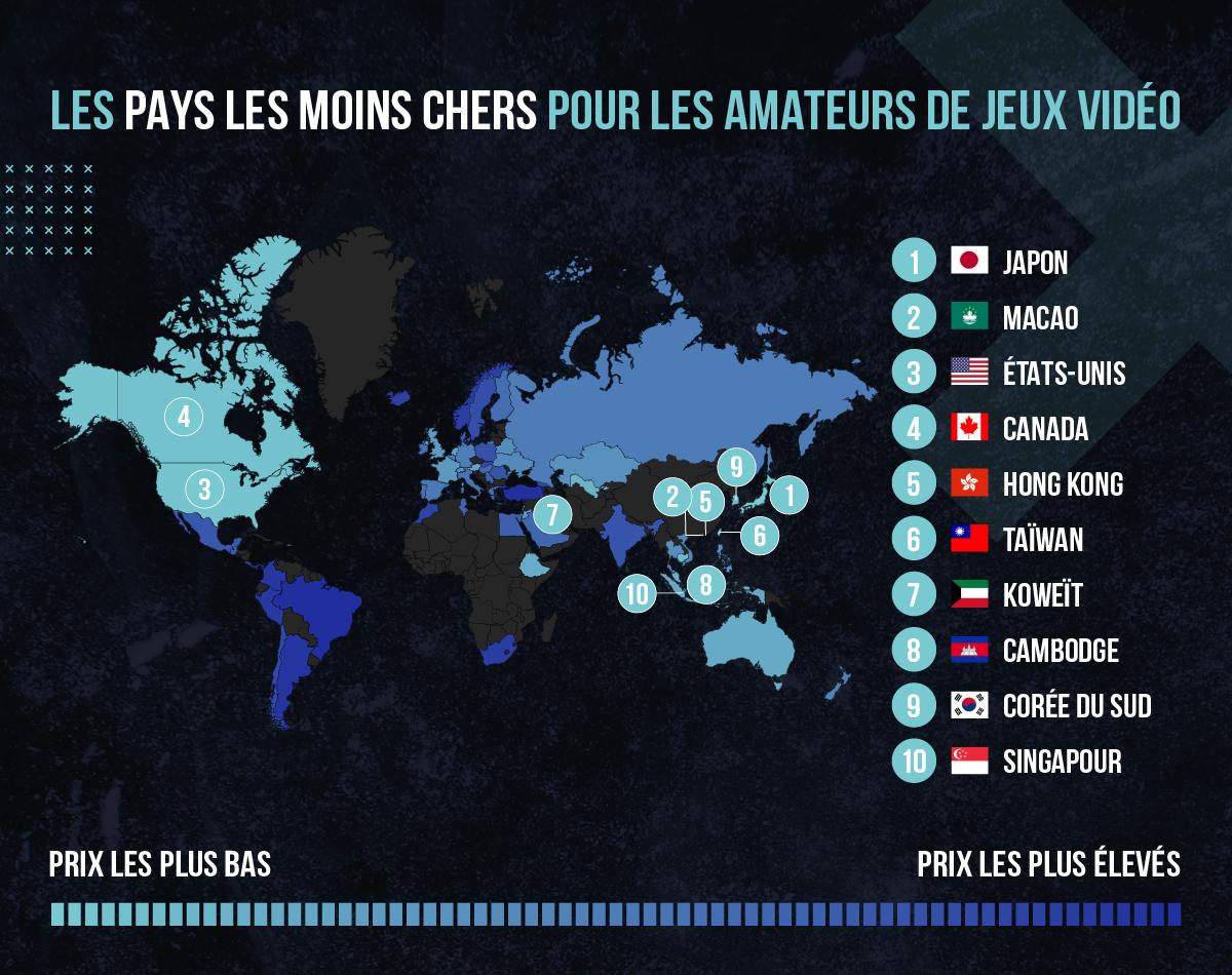Consoles de jeux : les pays les moins chers pour jouer aux jeux vidéo
