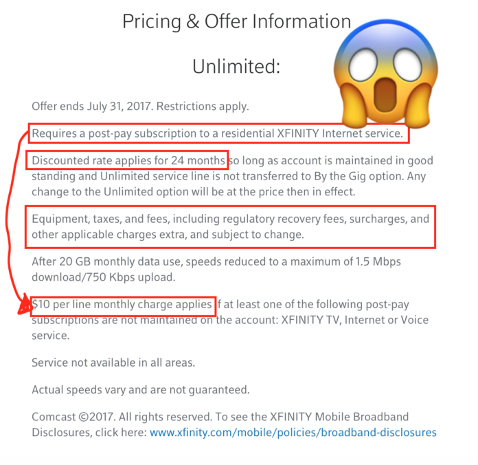 pricing and offer information