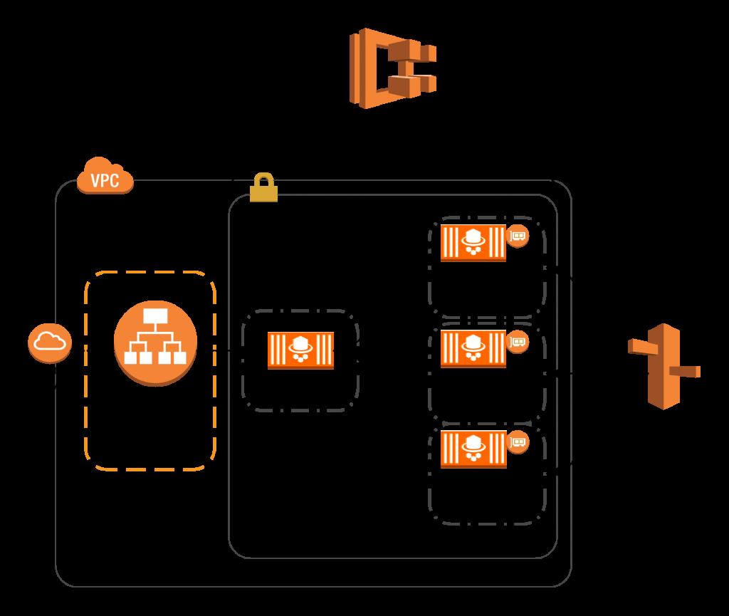 Imagen 4 Amazon Web Services