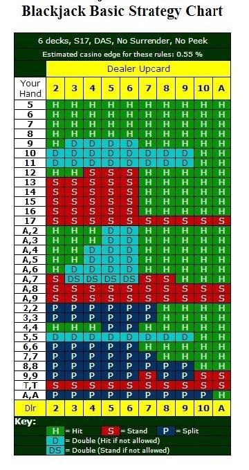 basic-blackjack-strategy.jpg