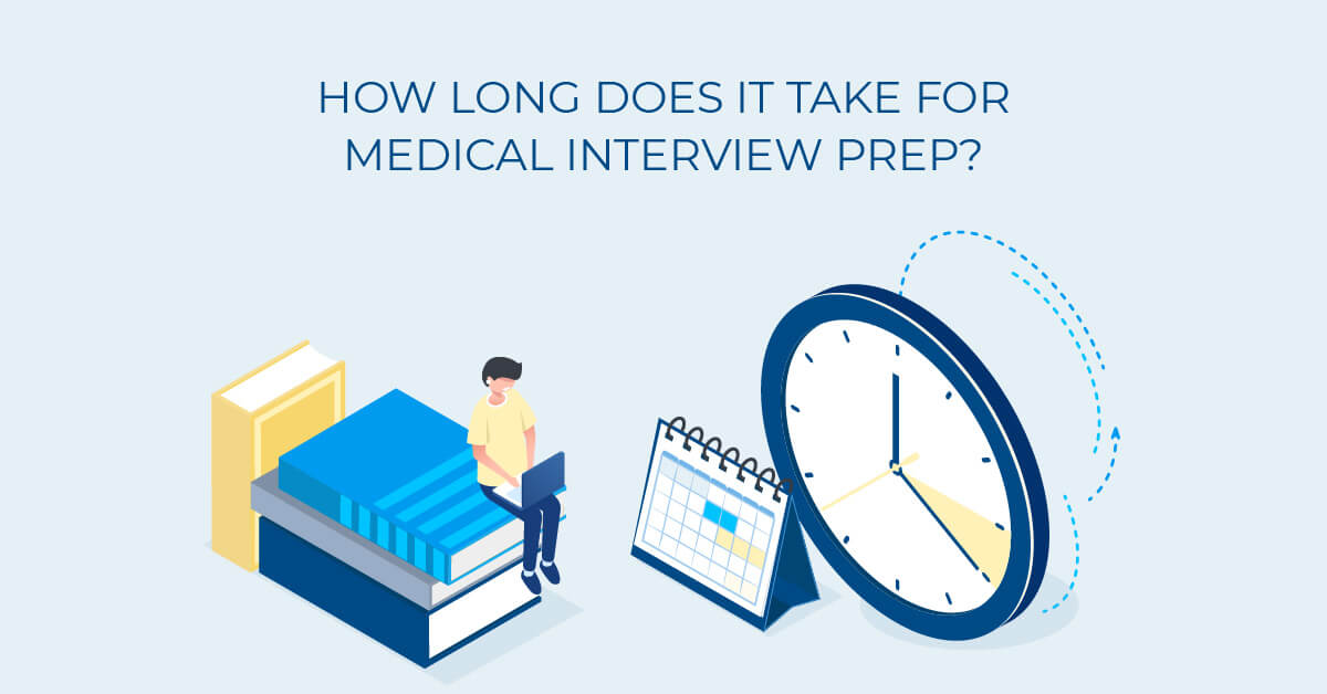 How long does it take for medical interview prep