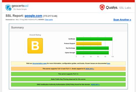 SSL Labs example report