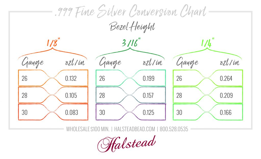 .999 Fine Silver Conversion Chart for bezel wire
