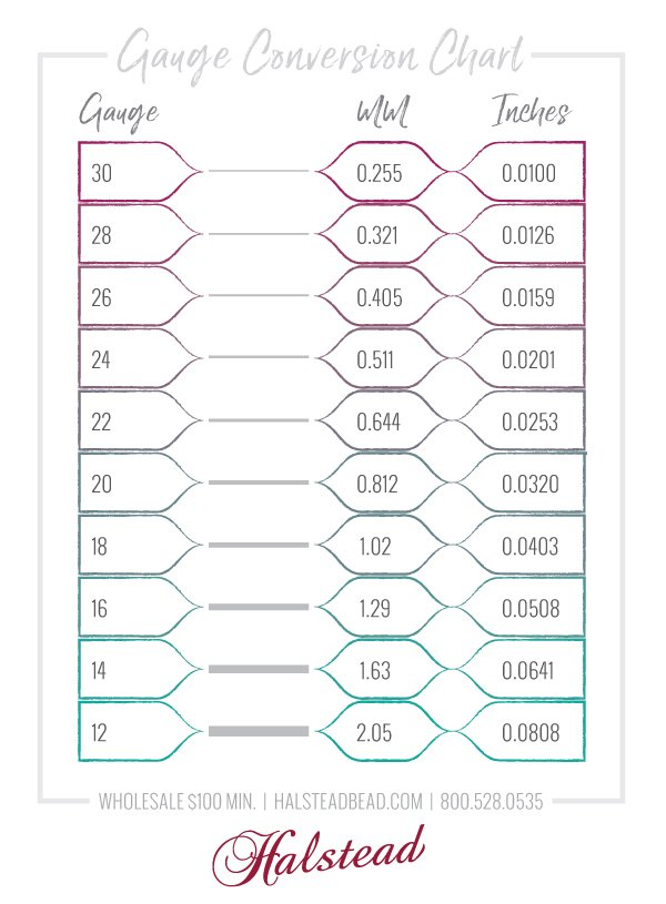 Jewelry Gauge Conversion Chart