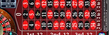 Liberty Slots European Roulette
