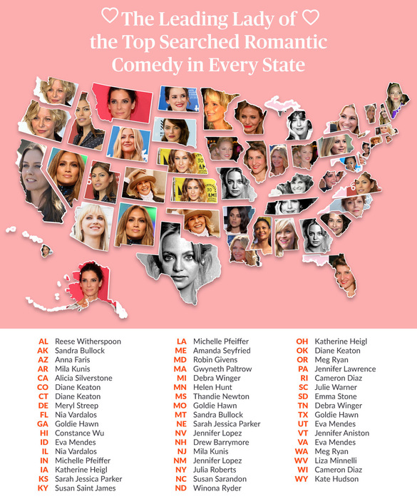 Top Rom Coms' Leading Women by State