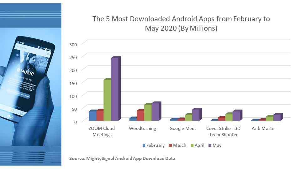 Most Downloaded Android Apps.PNG