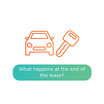What happens at the end of your car lease
