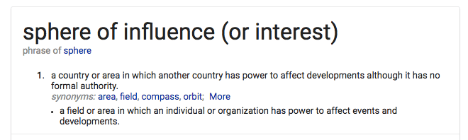 Understanding Whos In Your Sphere Of Influence Contactually