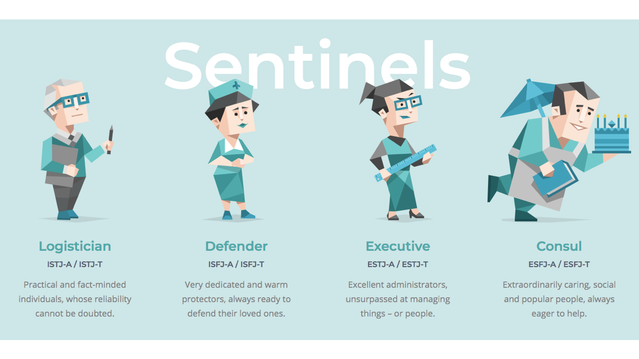 The Sentinel Myers-Briggs personalities