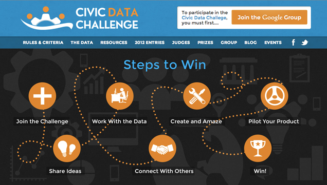 DataKind | Challenge Yourself: Use Civic Data to Meet