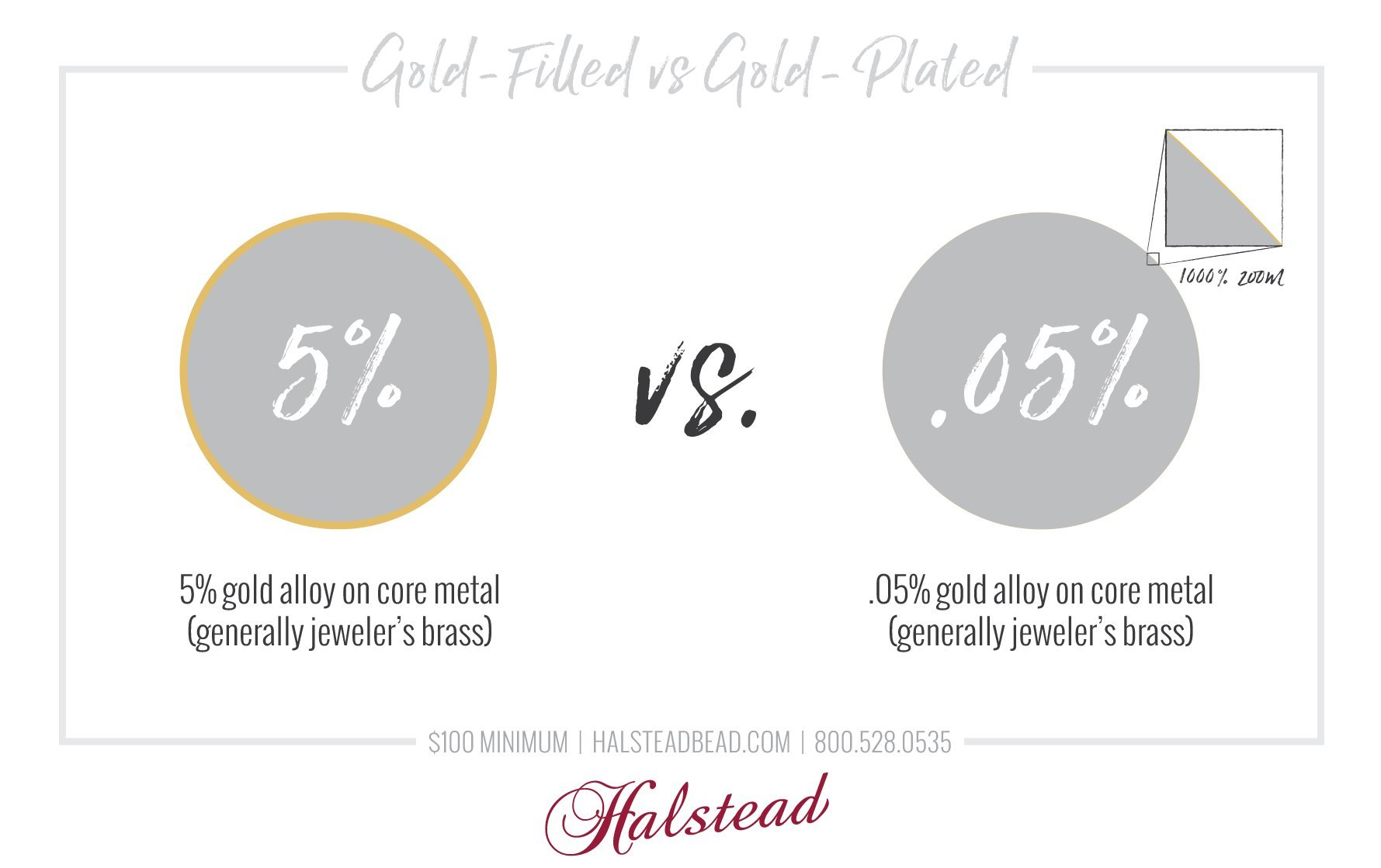 Gold-filled vs. gold-plated comparison chart