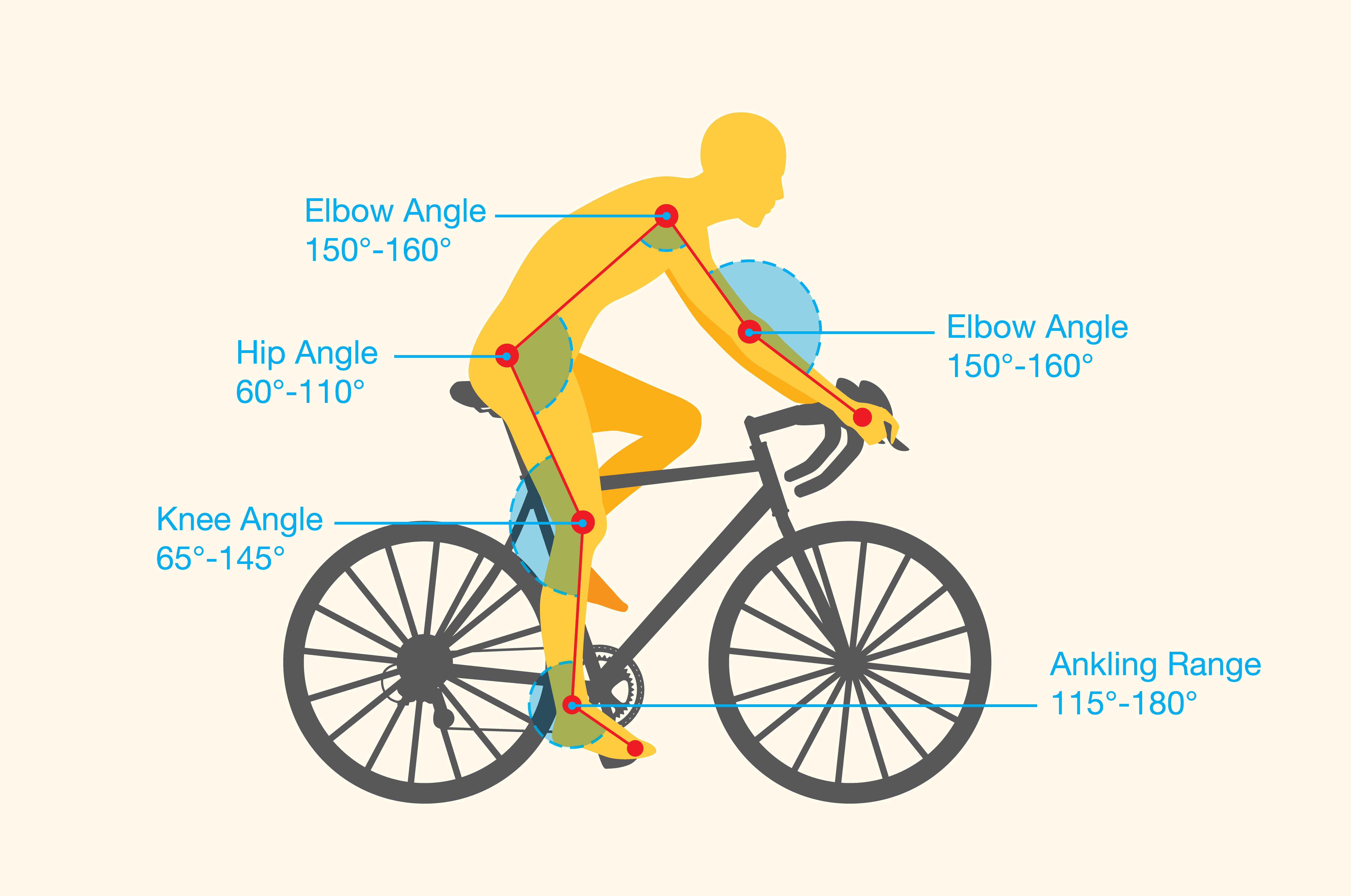 ways to avoid cycling pain with the right form