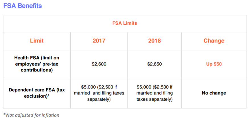 FSA benefits
