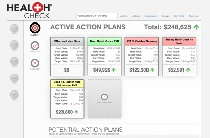 healthcheck action plans.