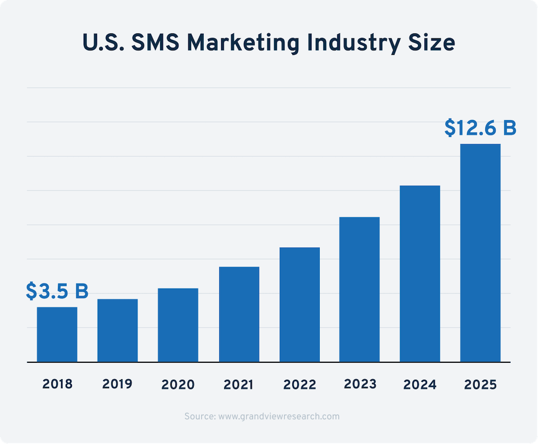 us sms marketing size-min.png