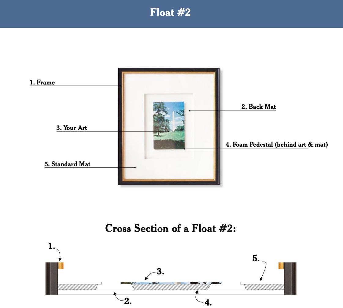 Framebridge float style 2