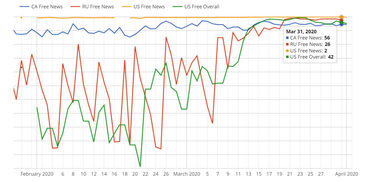 pandemic_news_ranking_2.png