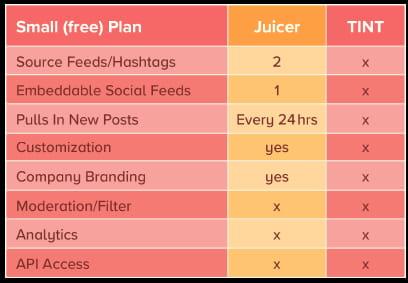 Juicer as TINT alternative