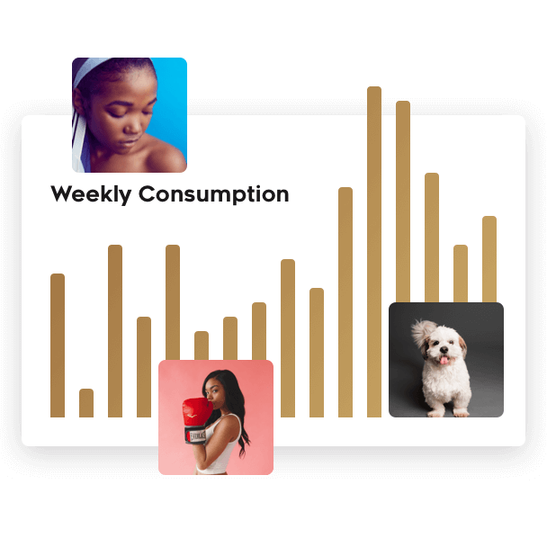 Driven by Exclusive Content-Consumption Insights