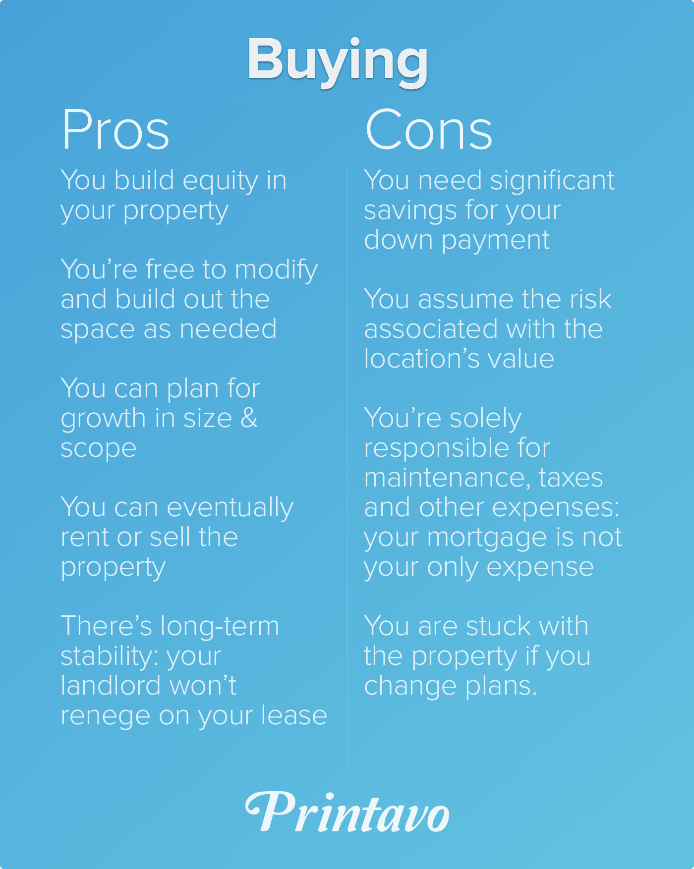 Buying Pros Cons.png