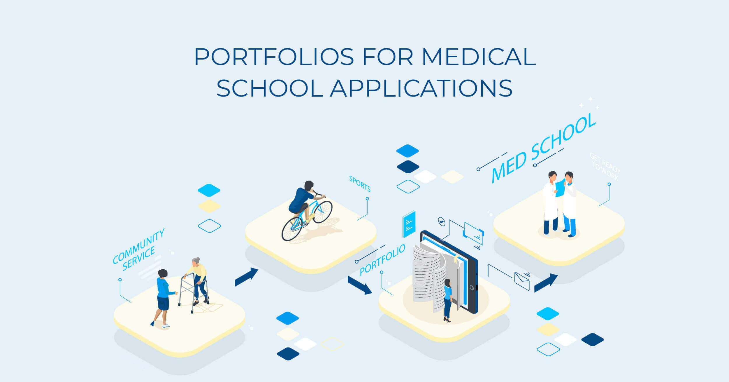 How to Make a Portfolio for Medical School Applications featured image