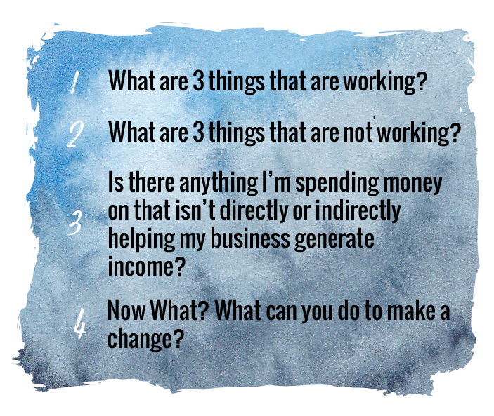 1: What are 3 things that are working? 2: What are 3 things that aren't working? 3: Am I spending money on things not helping my business generate income? 4: What can you do to make a change?