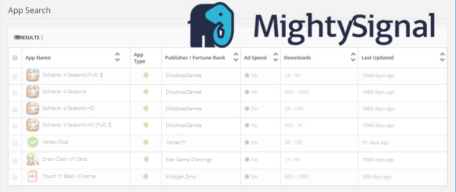 MightySignal Mobile App Intelligence