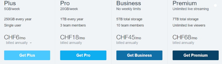 What is Vimeo's pricing