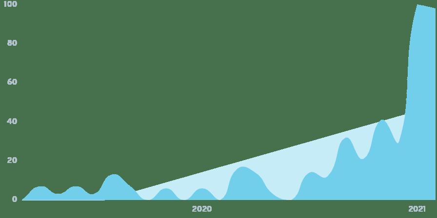 hegic-chart-min.png