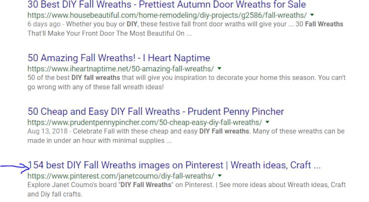 Pinterest for Business Google Ranking