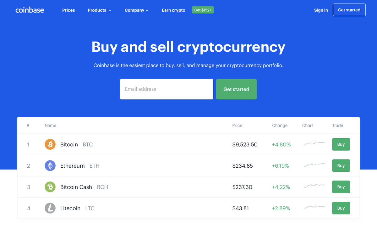 Coinbase overview
