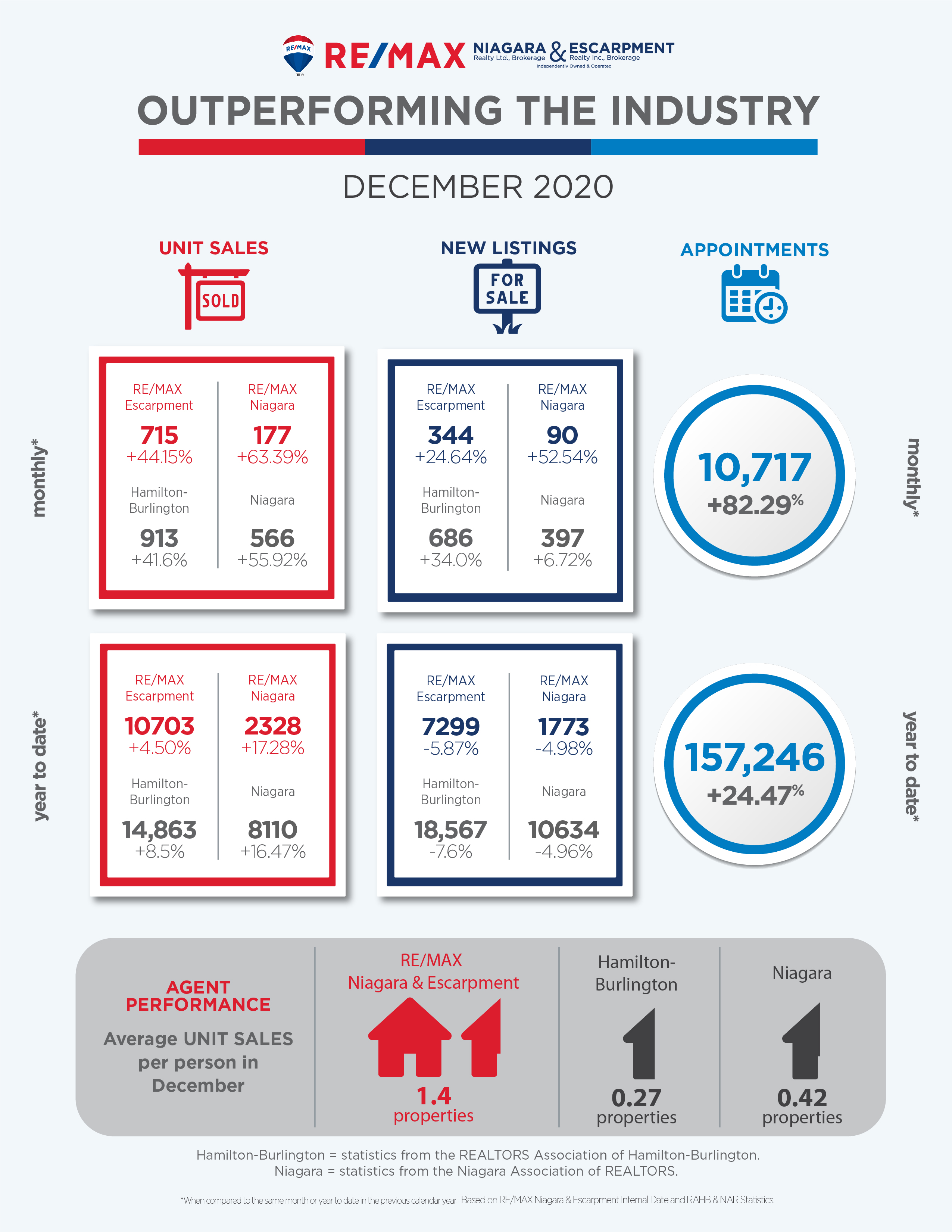 Outperforming_December 2020-01.jpg