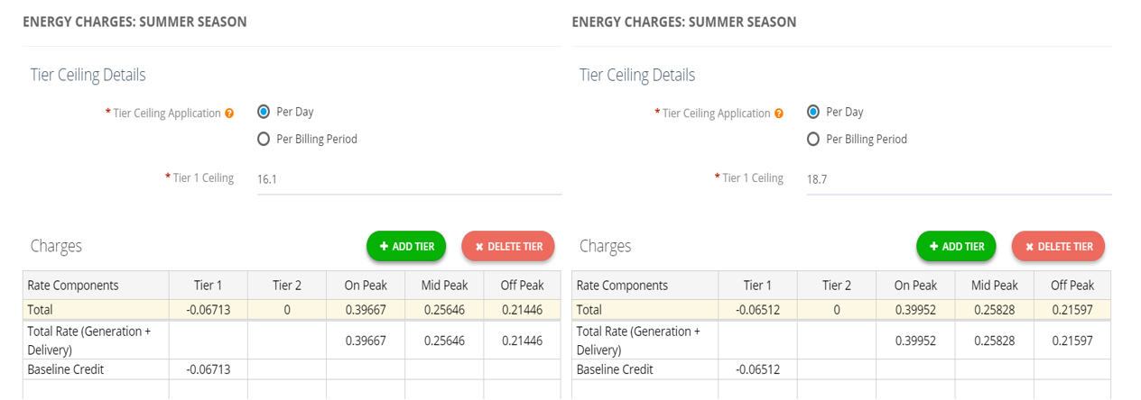 TOU D Energy Charges.PNG