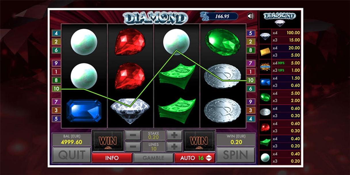 Diamond Features