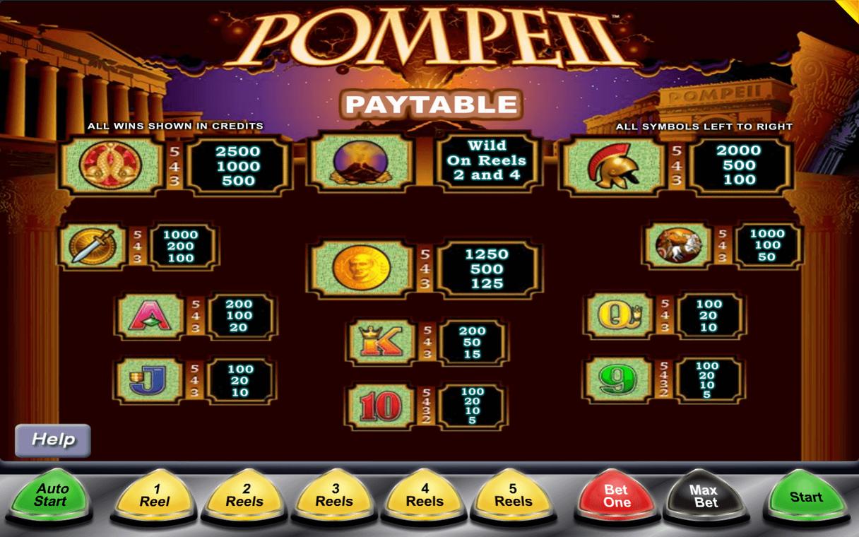 Pompeii Paytable