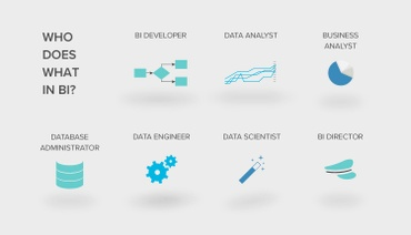 Today's BI Professions OR 'Who does what' in Analytics?