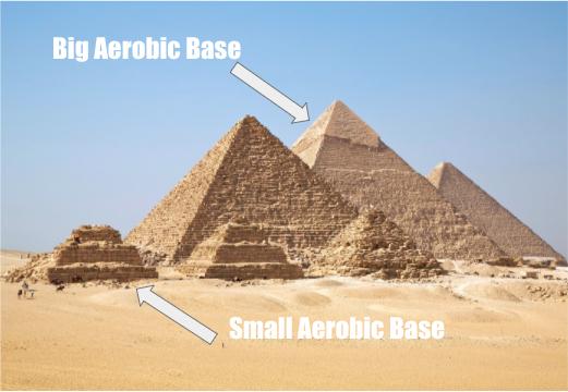 aerobic base - pyramids