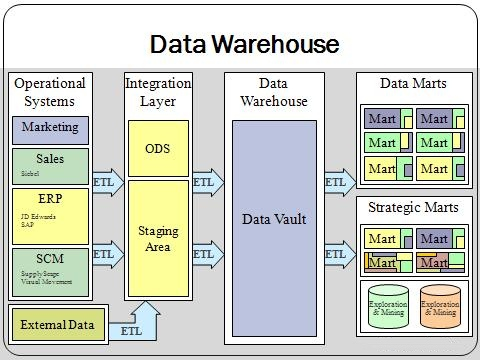Data_warehouse_overview.JPG