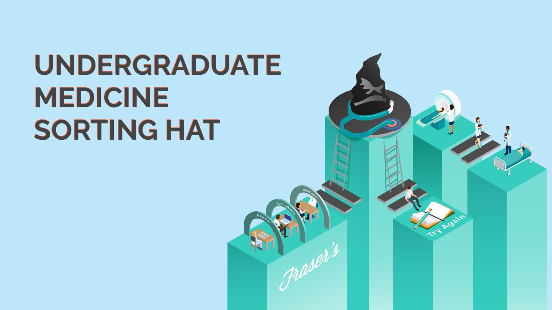 graduate medicine sorting hat