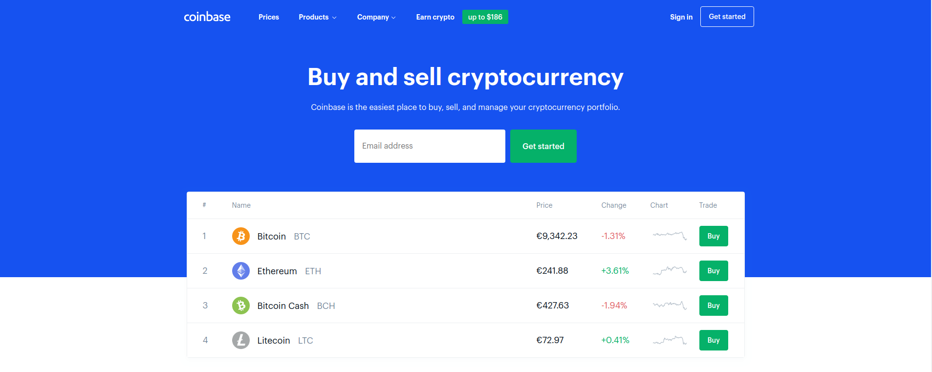 best rates to buy cryptocurrency
