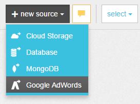Google AdWords Source