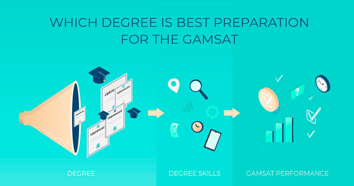 Best Bachelor's Degree Before GAMSAT featured image