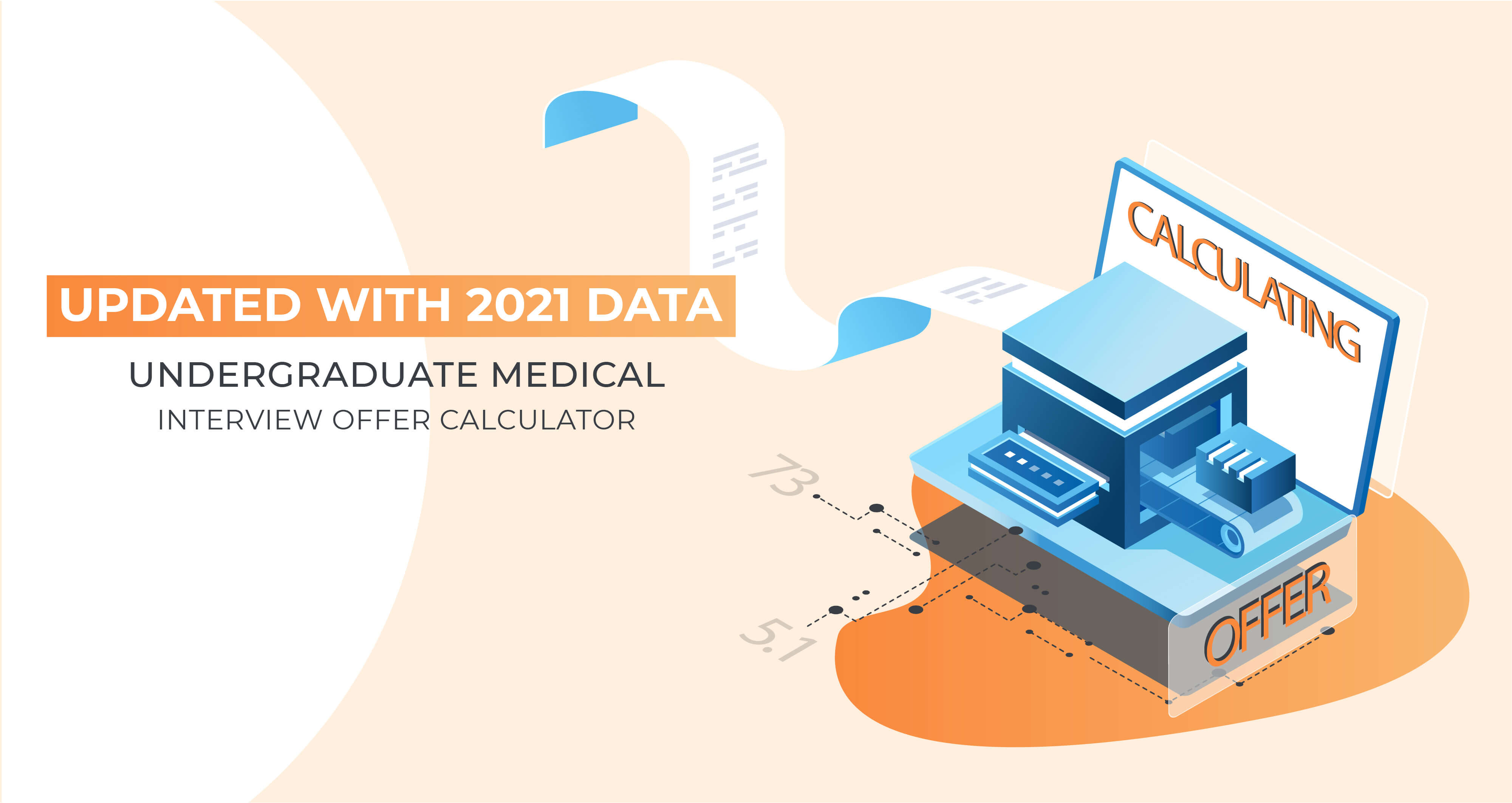 UCAT Medical Interview Offer Calculator