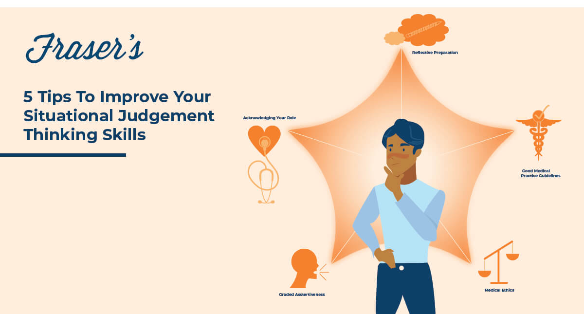 5 Tips To Improve Your Situational Judgement Thinking Skills featured image