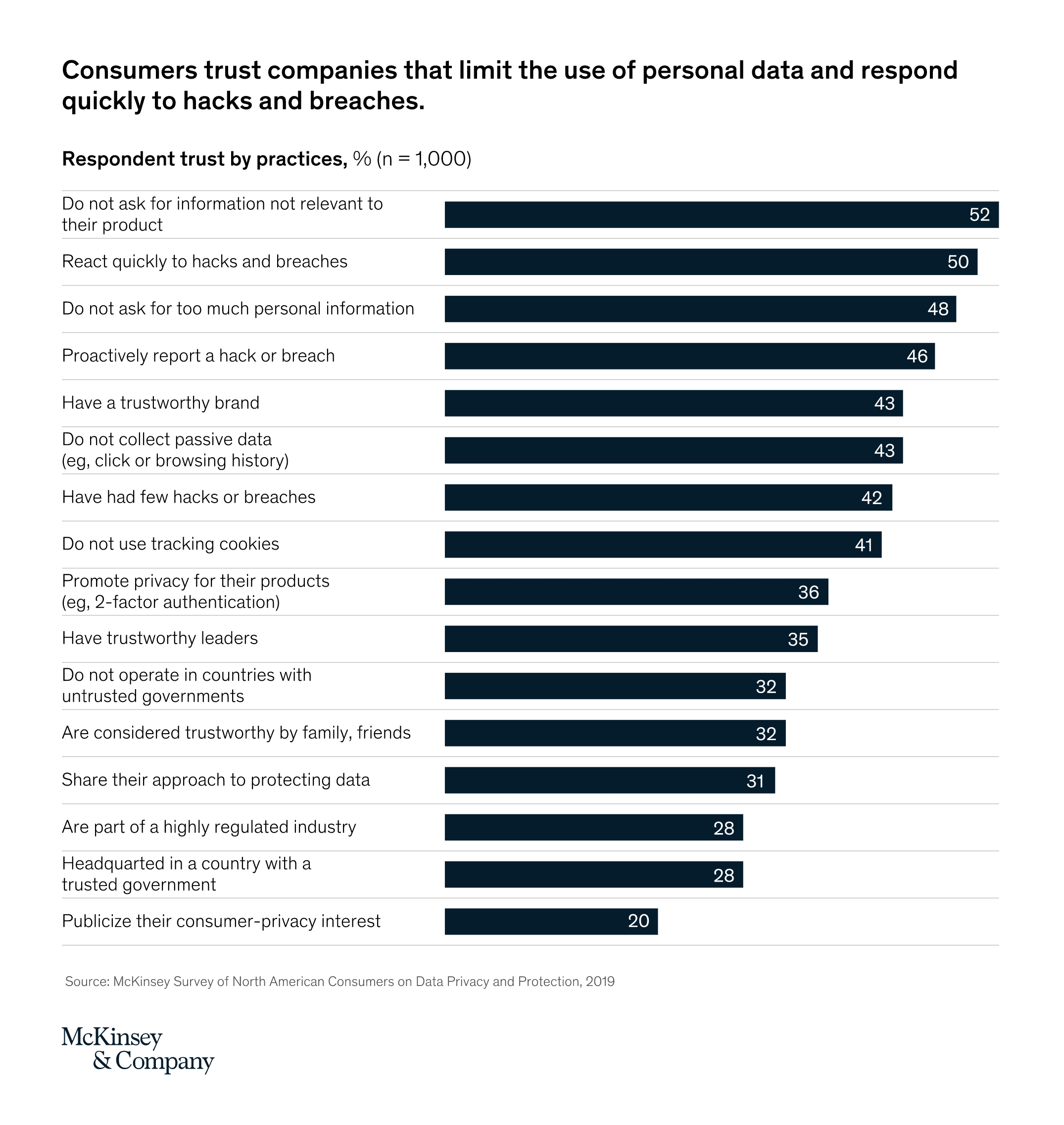 consumer-data-opportunity-min.png