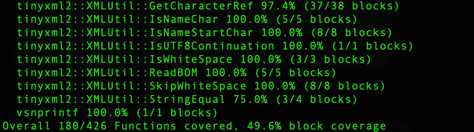 Comparing coverage across fuzzing harnesses bncov_pt2_i7.png